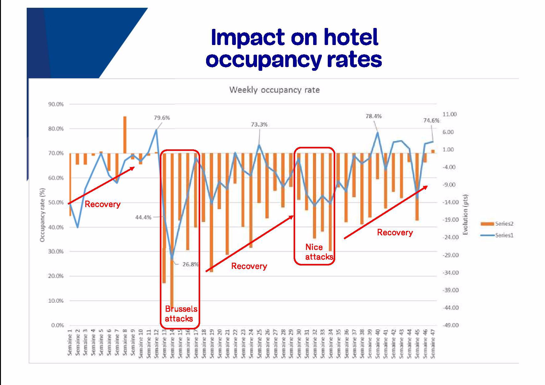 impact-on-hotel-occupancy-brussels-page-001.jpg